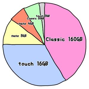 094227
