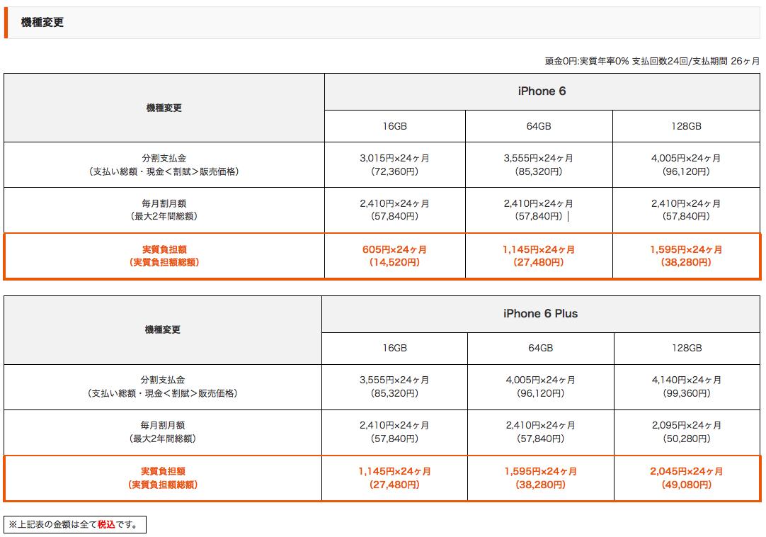 IPhone6 pricelist 04