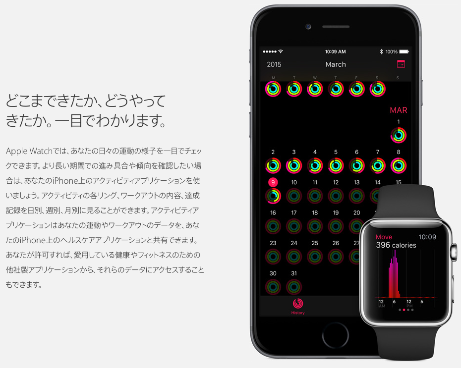 Applewatch activering