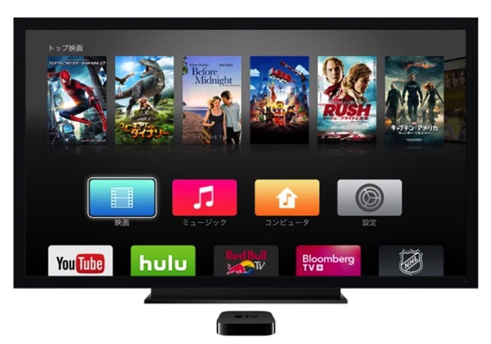 AppleTV4 rumor