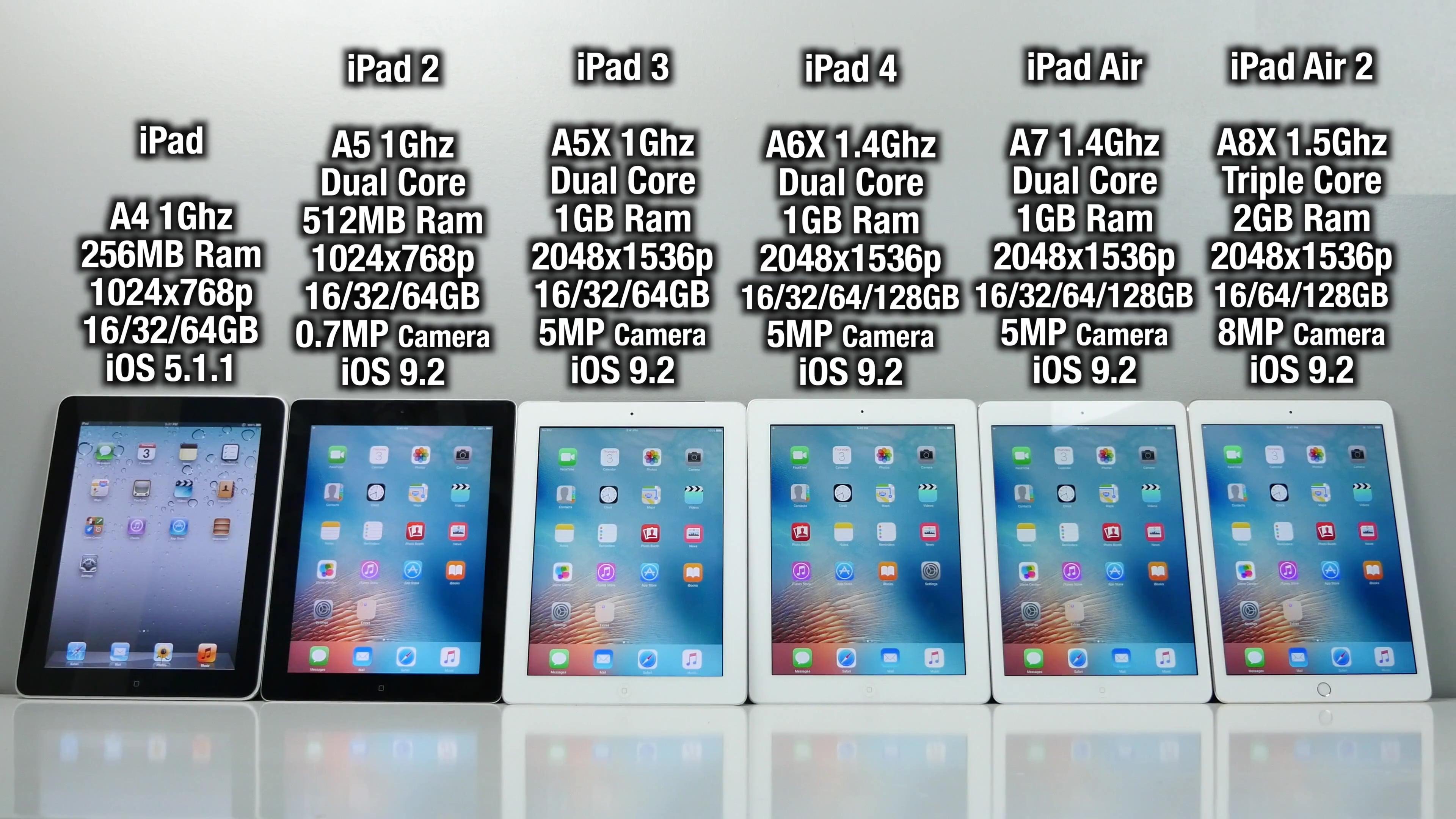 初代iPad〜iPad Proまで、全機種を一覧して色々テストする動画