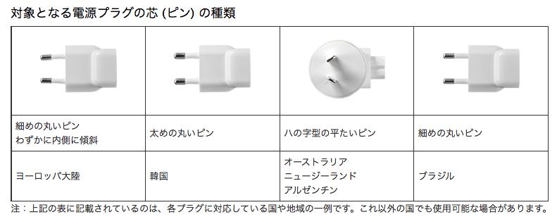 AppleACPlug koukan 02
