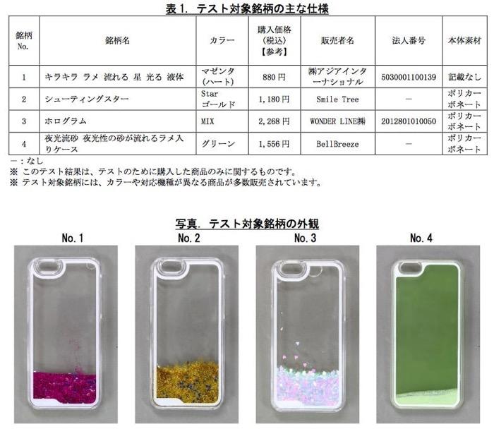 KikeniPhoneCase 01