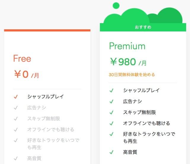 Spotify Free JP 02