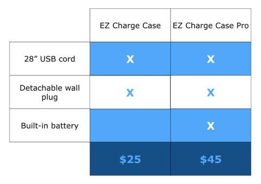 EZCharge iPhoneCase 04