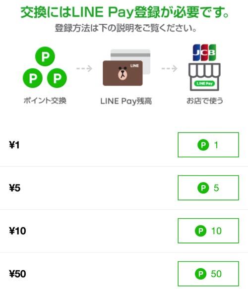 LINEPay Pointkoukan 02