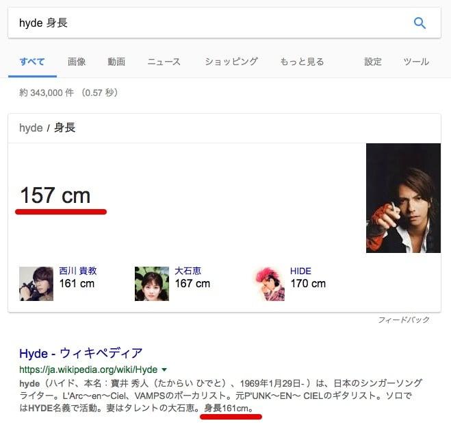Hyde google