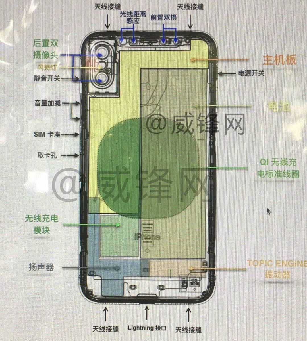 IPhone8 naibu