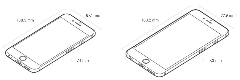 IPhone8 zumen size 01
