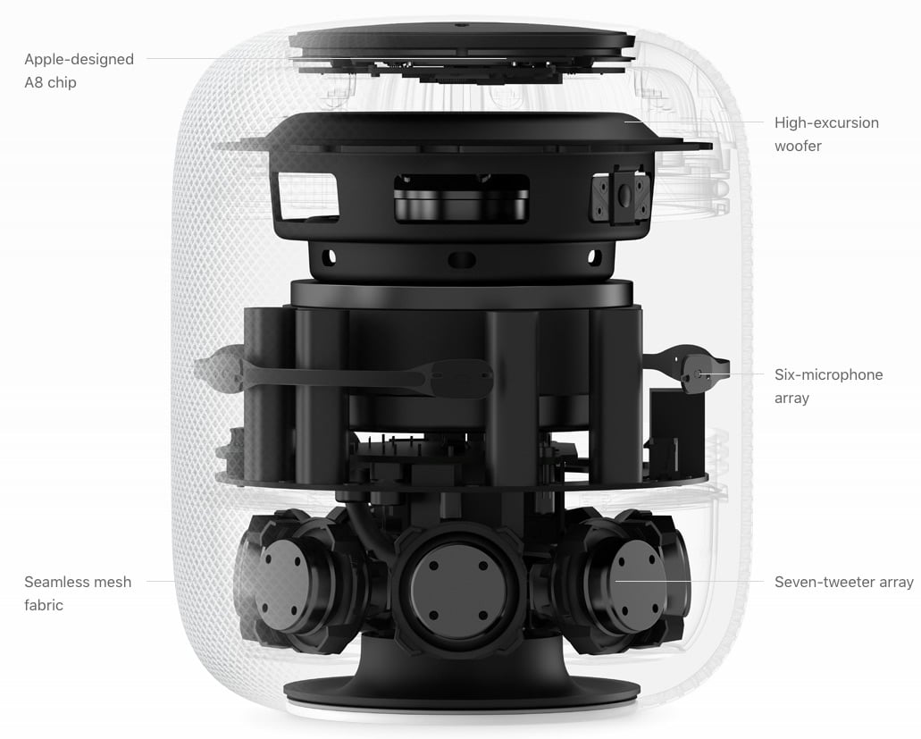 HomePod Detail 01