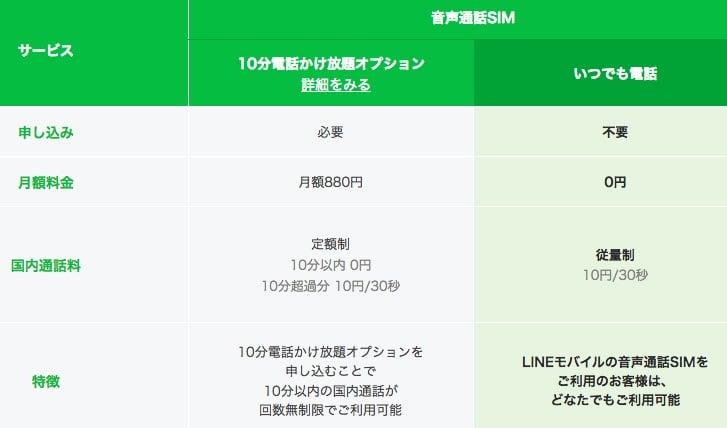 LINE Itudemodenwa 01