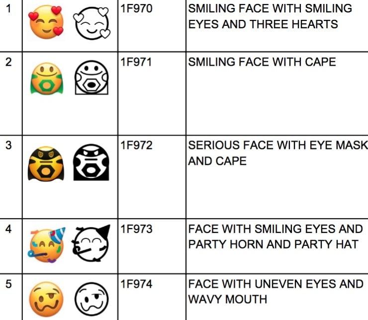 Unicode11 emoji 01