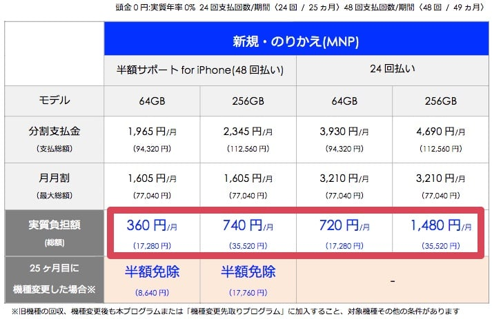 SB iPhone8 price 01