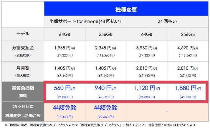 SB iPhone8 price 02