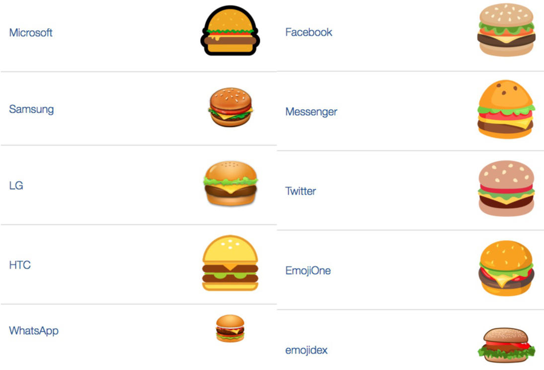 Hanburger emoji 03