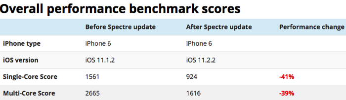 Spectrepatch benchtest 01