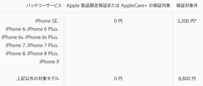 IPhoneBatterykoukan Apple2018