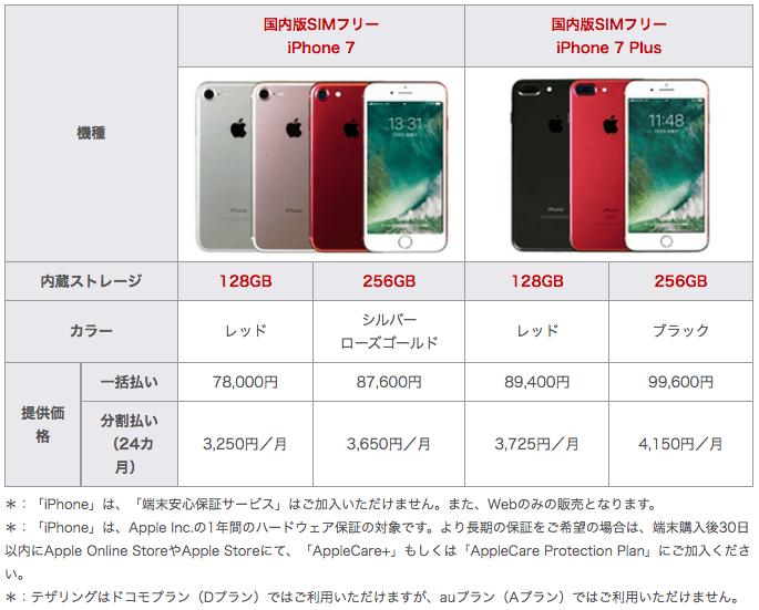 Mineo iPhone7 01