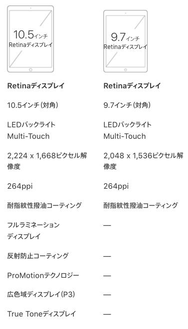 IPad2018 iPadPro hikaku 01