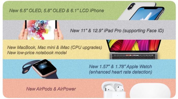 2018 applelineup