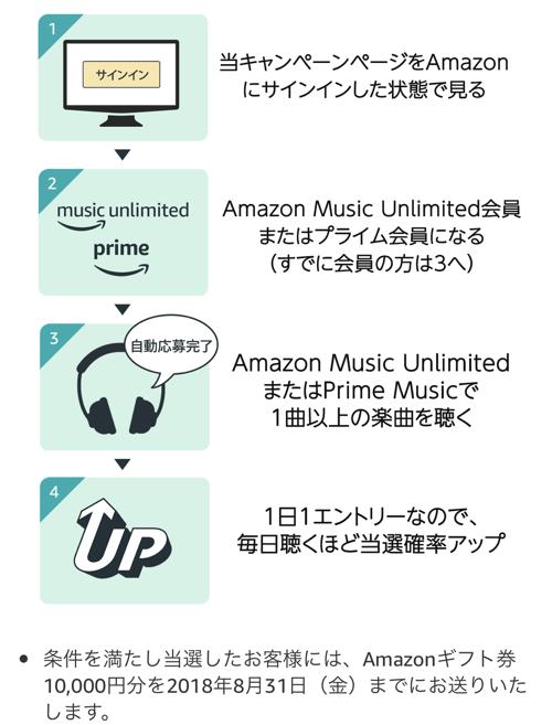 AmazonPrimeMusic 1manyen 03
