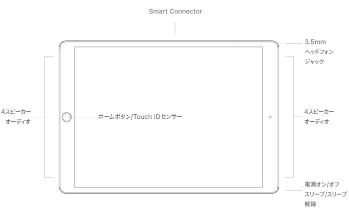 Ipadpro smartconnector