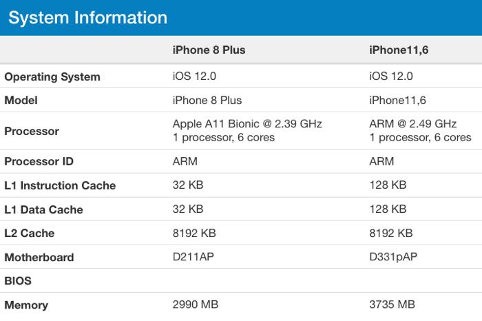 IPhoneXS 8Plus bench 02