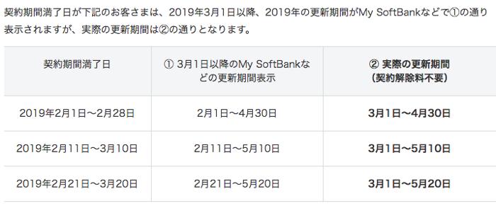Softbank2nensibarientyou 02