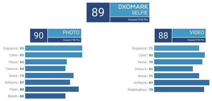 DXOMark P30Pro 02