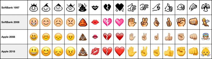 Emoji97 18 evolution 02