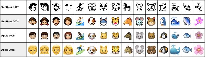 Emoji97 18 evolution 03