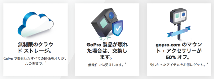 Goproplus 19417