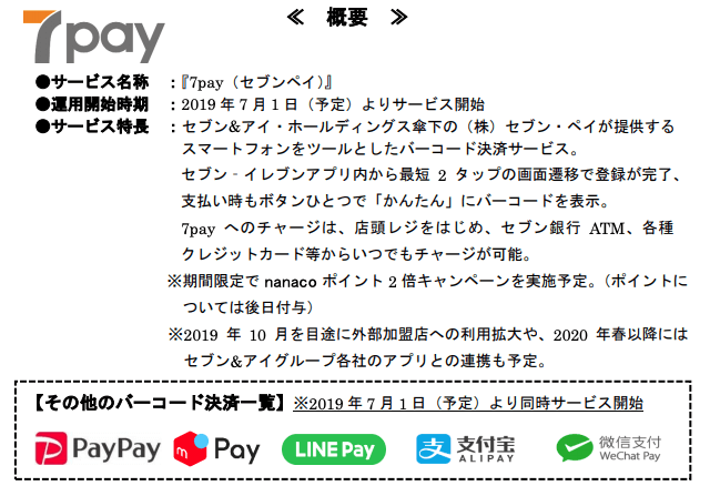7pay 711qrcode