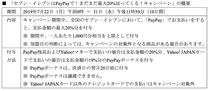 Paypay117 camp