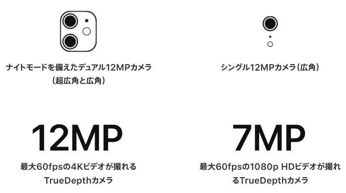IPhone11toiPhoneXR 02
