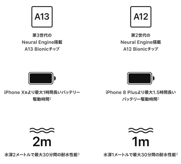 IPhone11toiPhoneXR 03