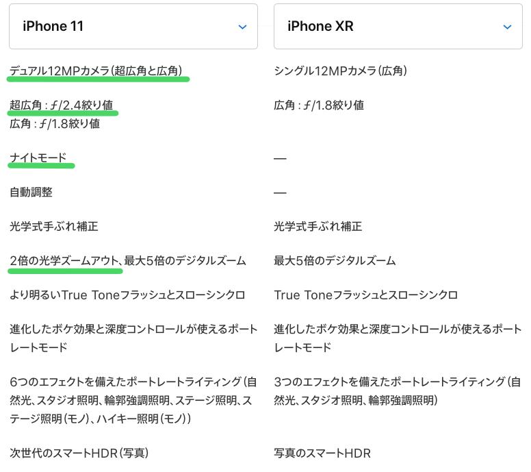 IPhone11toiPhoneXR 05