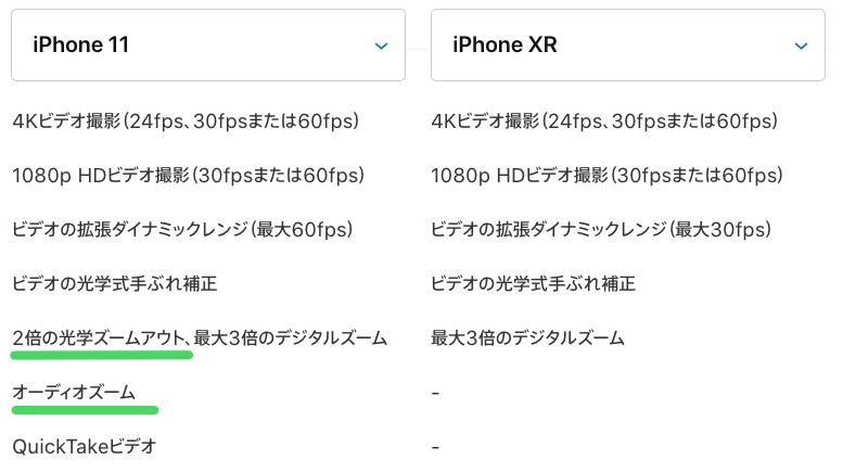 IPhone11toiPhoneXR 06