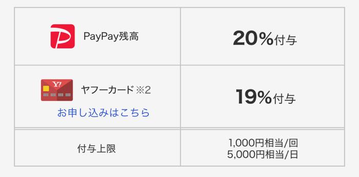 PayPay 20peruniqlo 02