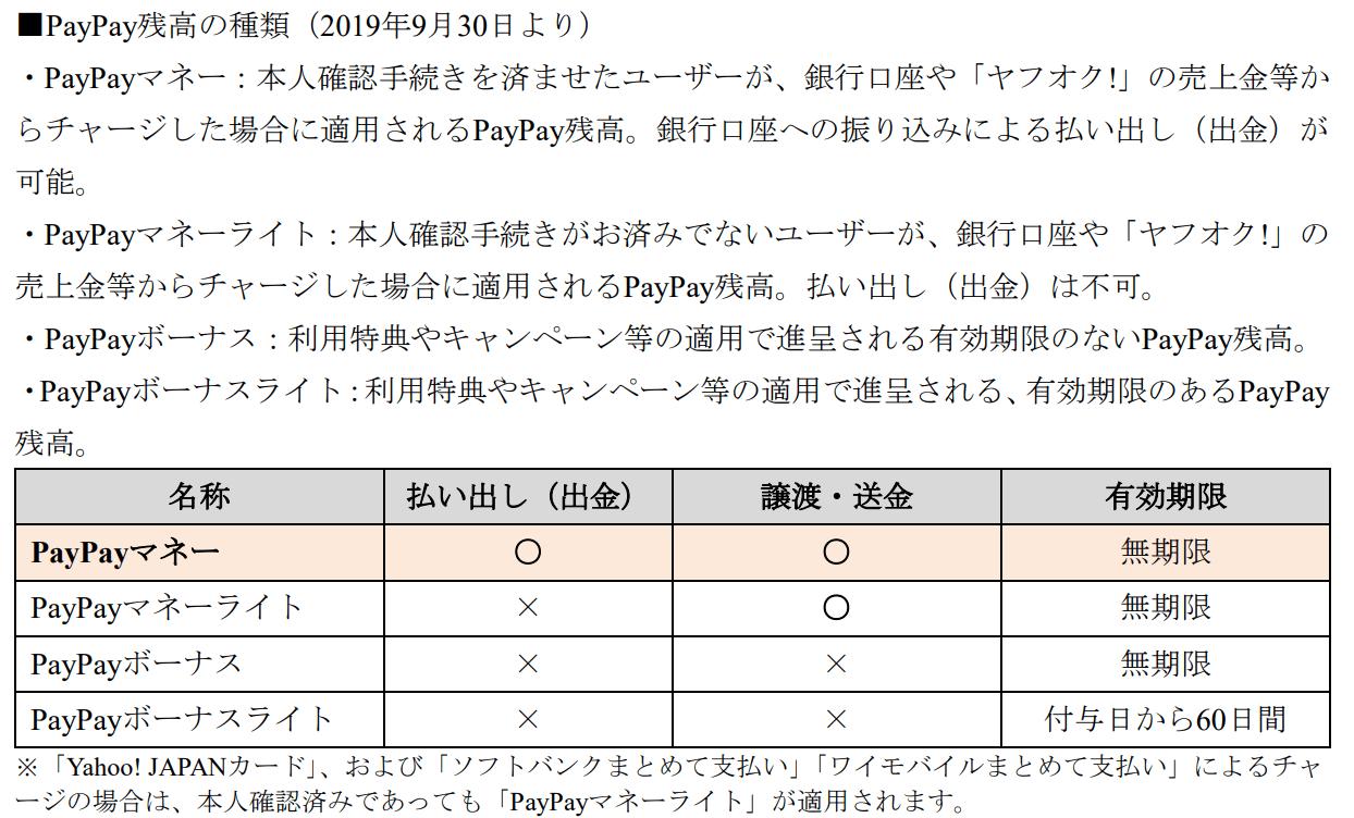PayPay shukkin 01