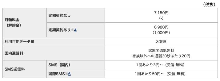 Gigahoryoukin