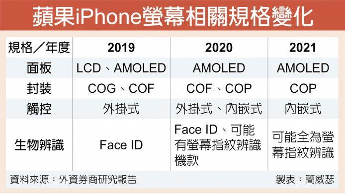 IPhone12Pro notchless 01