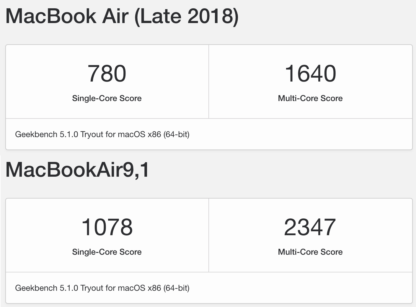 MacBookAir2020 benchscore 03