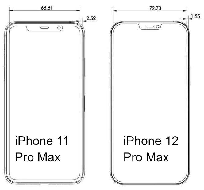 Iphone12 画面 サイズ