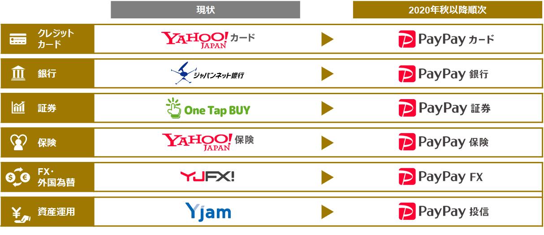 JNB PayPayBank 02