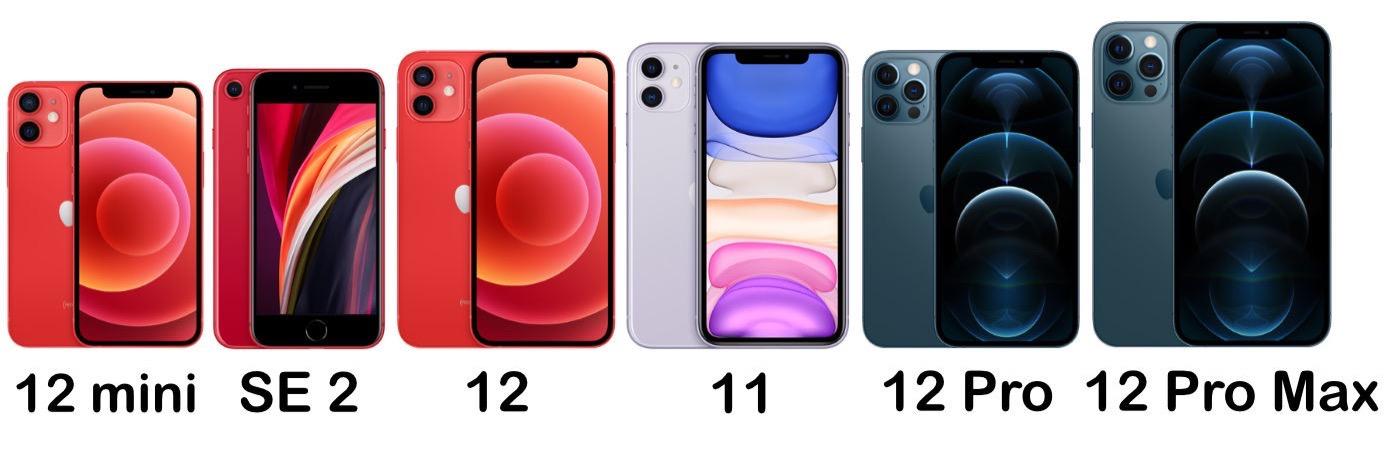 IPhone2020model comparison