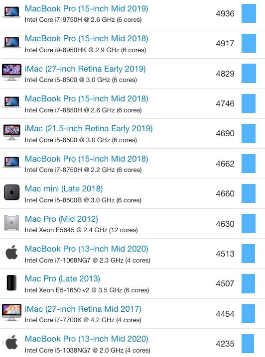 M1Mac QEMU Win10ARM 04