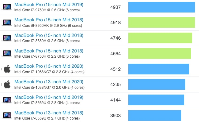 M1Mac QEMU Win10ARM 05