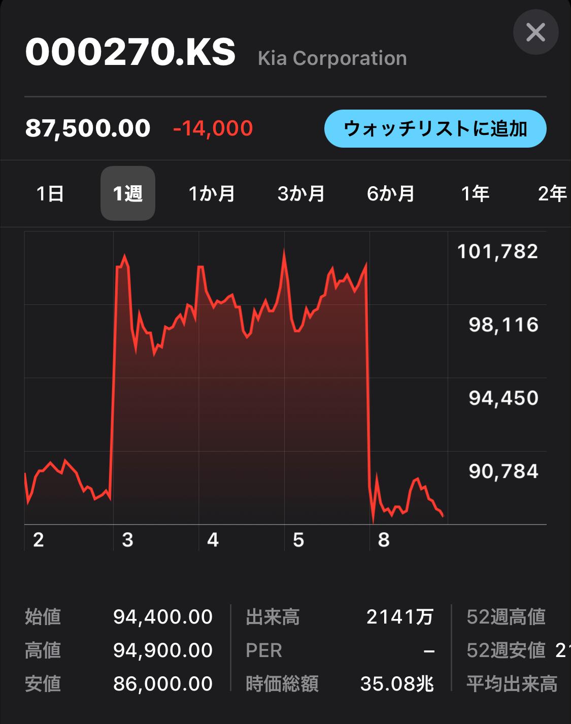 KIA kabuka finance 02