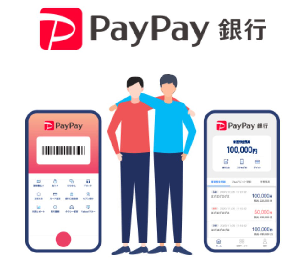 Paypaybank